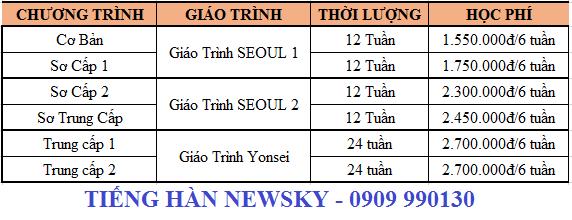 Bảng học phí các Khóa học tiếng Hàn Phú Nhuận