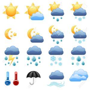 Từ vựng tiếng Hàn về thời tiết và khí hậu