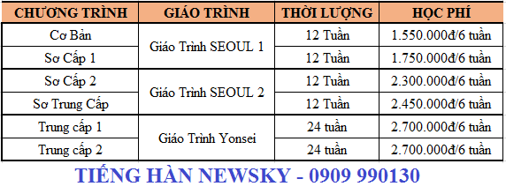Học tiếng Hàn chất lượng tại quận 3